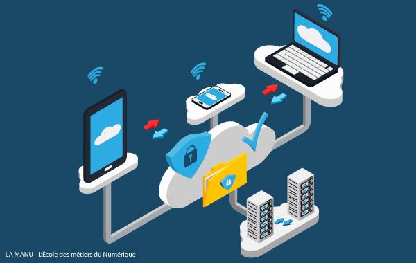 Synchronisation des appareils - Cloud numérique